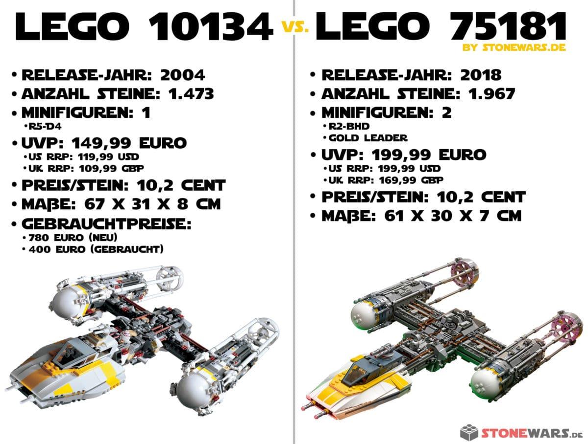 LEGO 10134 und 75181 im Vergleich