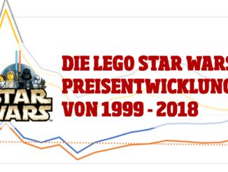 LEGO Star Wars Preisentwicklung