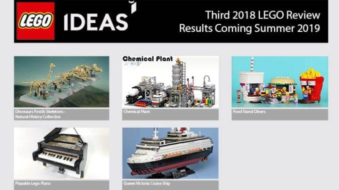 LEGO Ideas 3. Review 2018 Übersicht