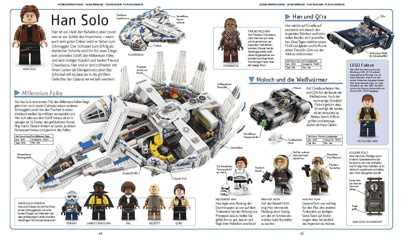 LEGO Star Wars Lexikon 2019 Inhalt
