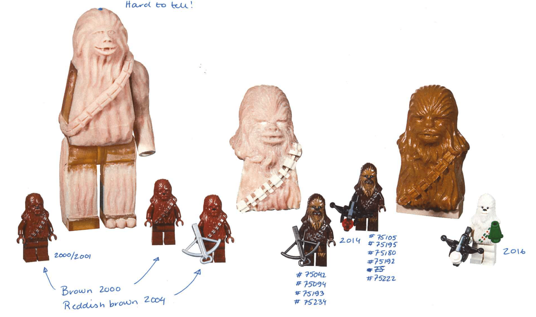 LEGO Star Wars Chewbacca Prototypen