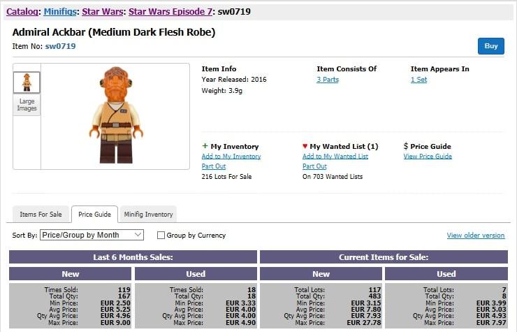 Bricklink Price Guide bei Admiral Ackbar