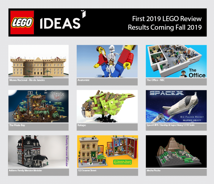 LEGO Ideas erste Review Stage 2019