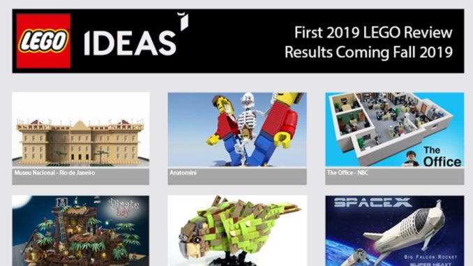 LEGO Ideas 1. Review Stage 2019