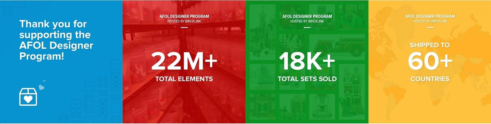 AFOL-Designer-Programm Bricklink