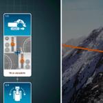 CONTROL+ App: Schritte der ersten Herausforderung