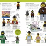 LEGO Minifigure Visual History Inhalt 2