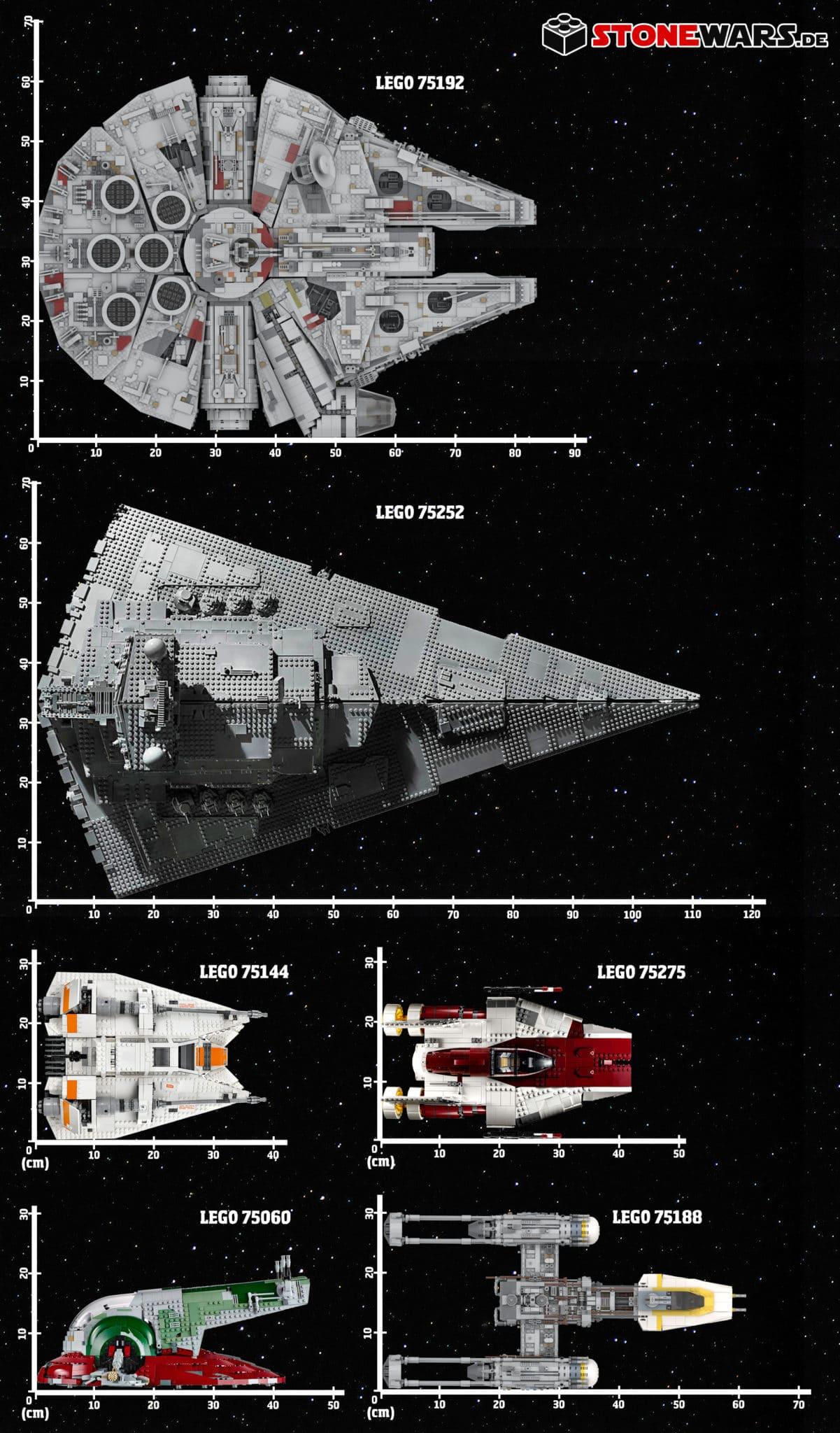 LEGO Star Wars UCS Raumschiffe Größenvergleich