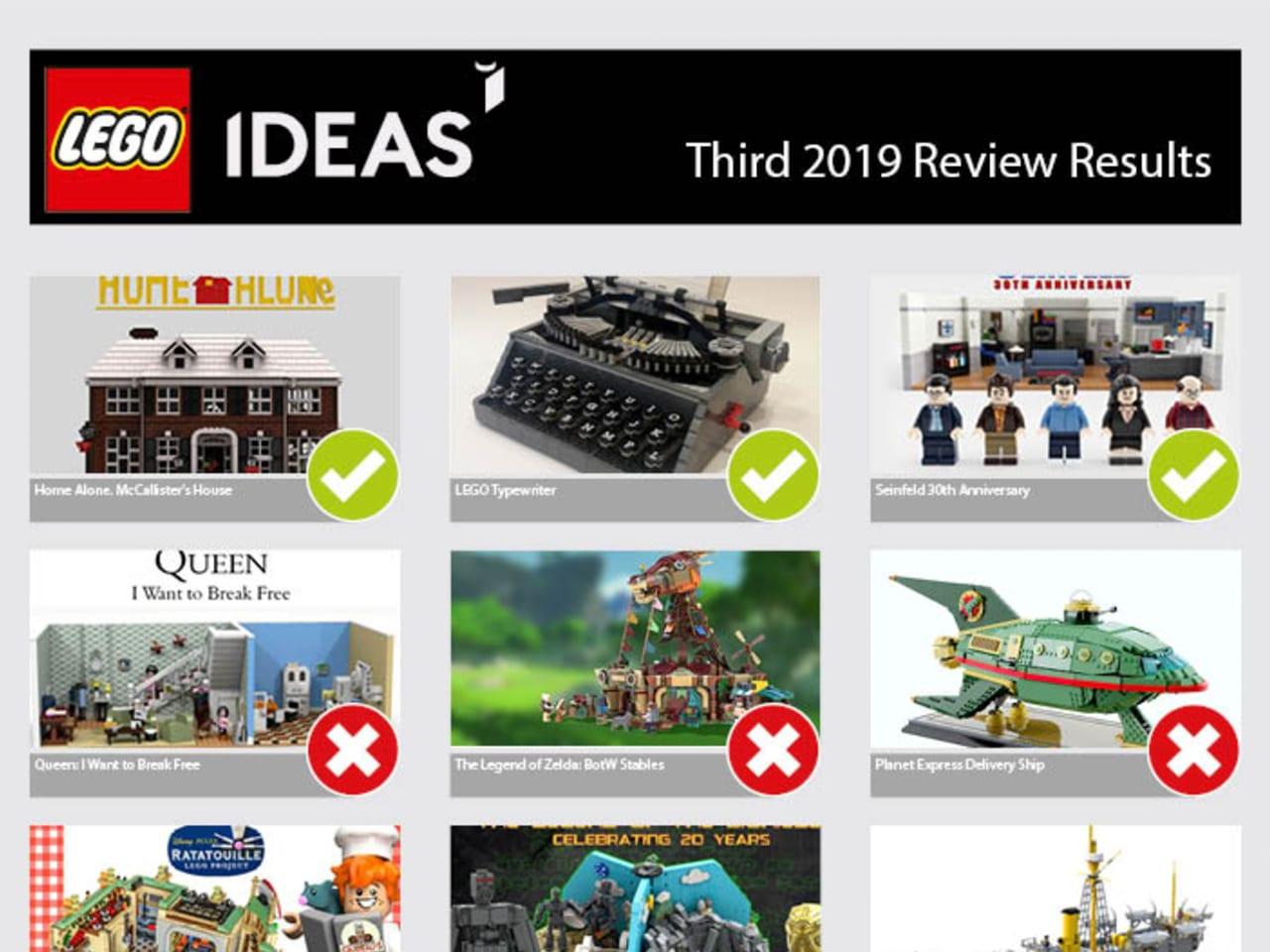 LEGO Ideas Review Ergebnisse