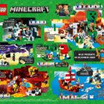 LEGO Katalog 2 Hy 2020 Seiten (15)
