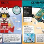 LEGO Ninjago Character Encyclopedia New Edition Inhalt 1