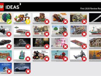 LEGO Ideas 1 Review 2020 Ergebnisse