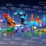 LEGO Ideas Avatar Pandora World (14)
