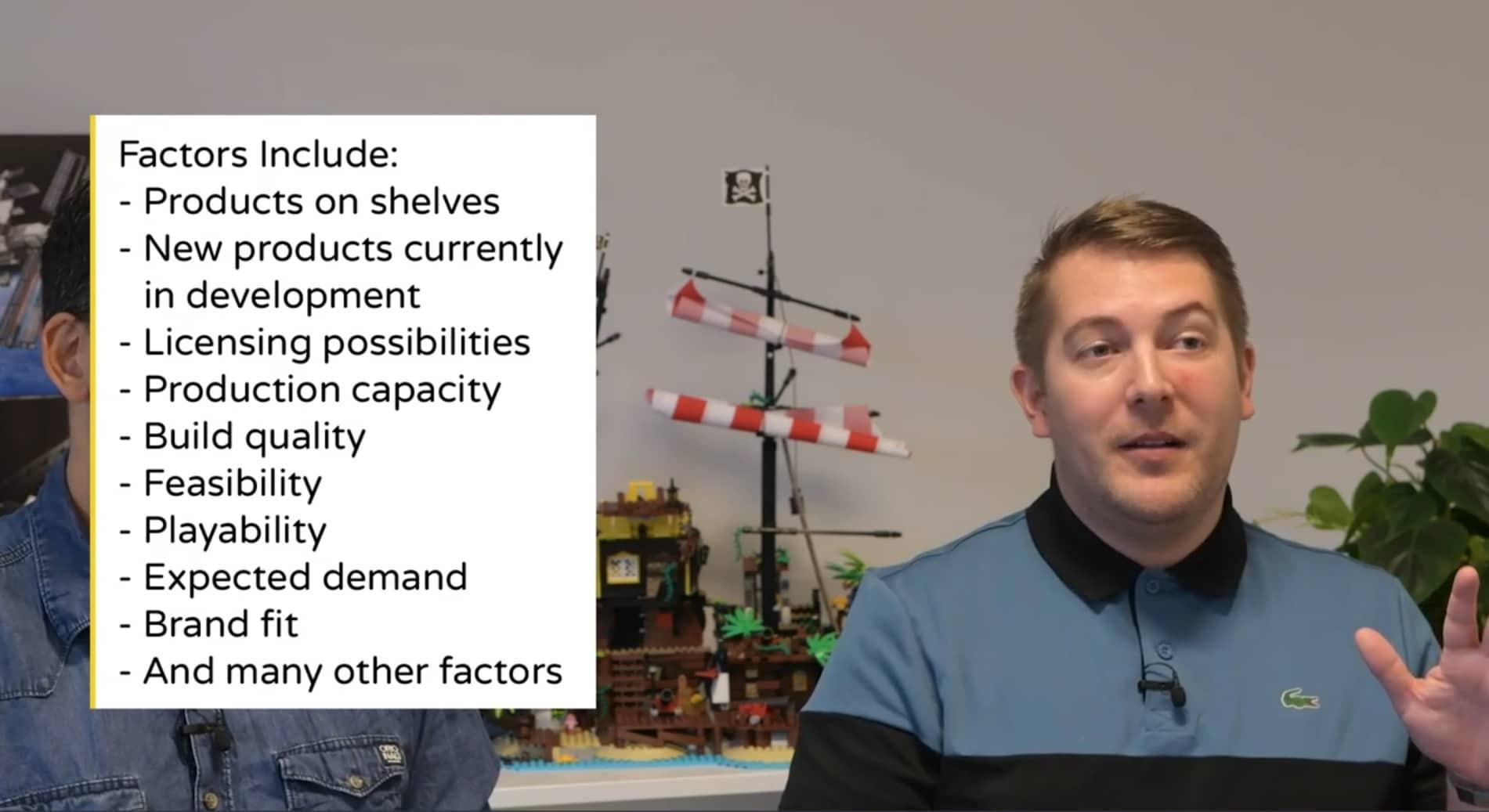 LEGO Ideas Kriterien