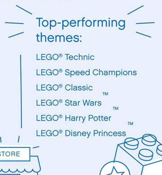 Beste Kategorien