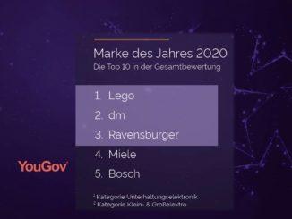 Yougov Marke Des Jahres 2020 Titel