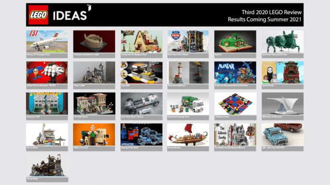 LEGO Ideas Dritte Review Phase 2020 Titelbil 2