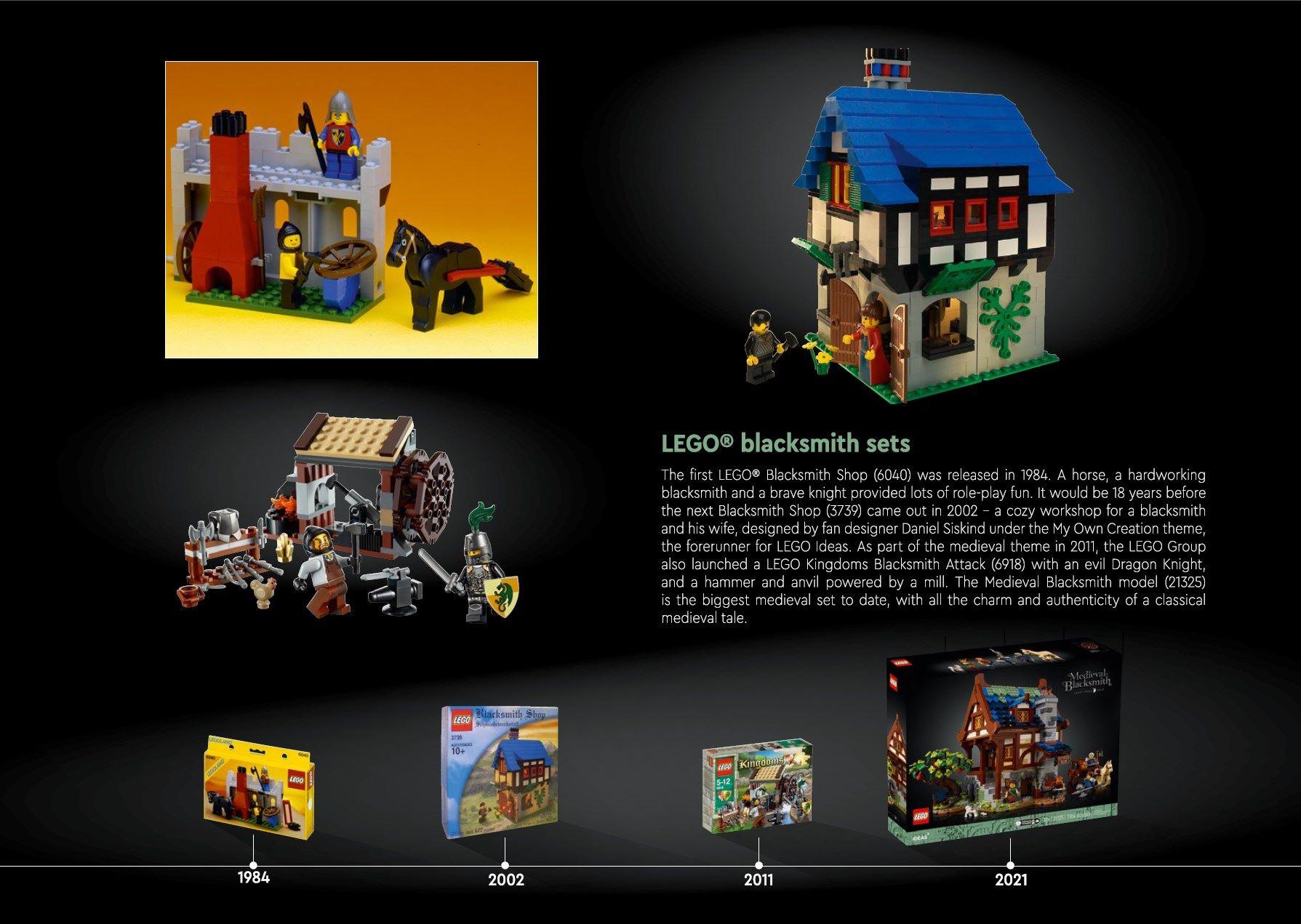 LEGO Ideas 21325 Mittelalterliche Schmiede Anleitung Historie