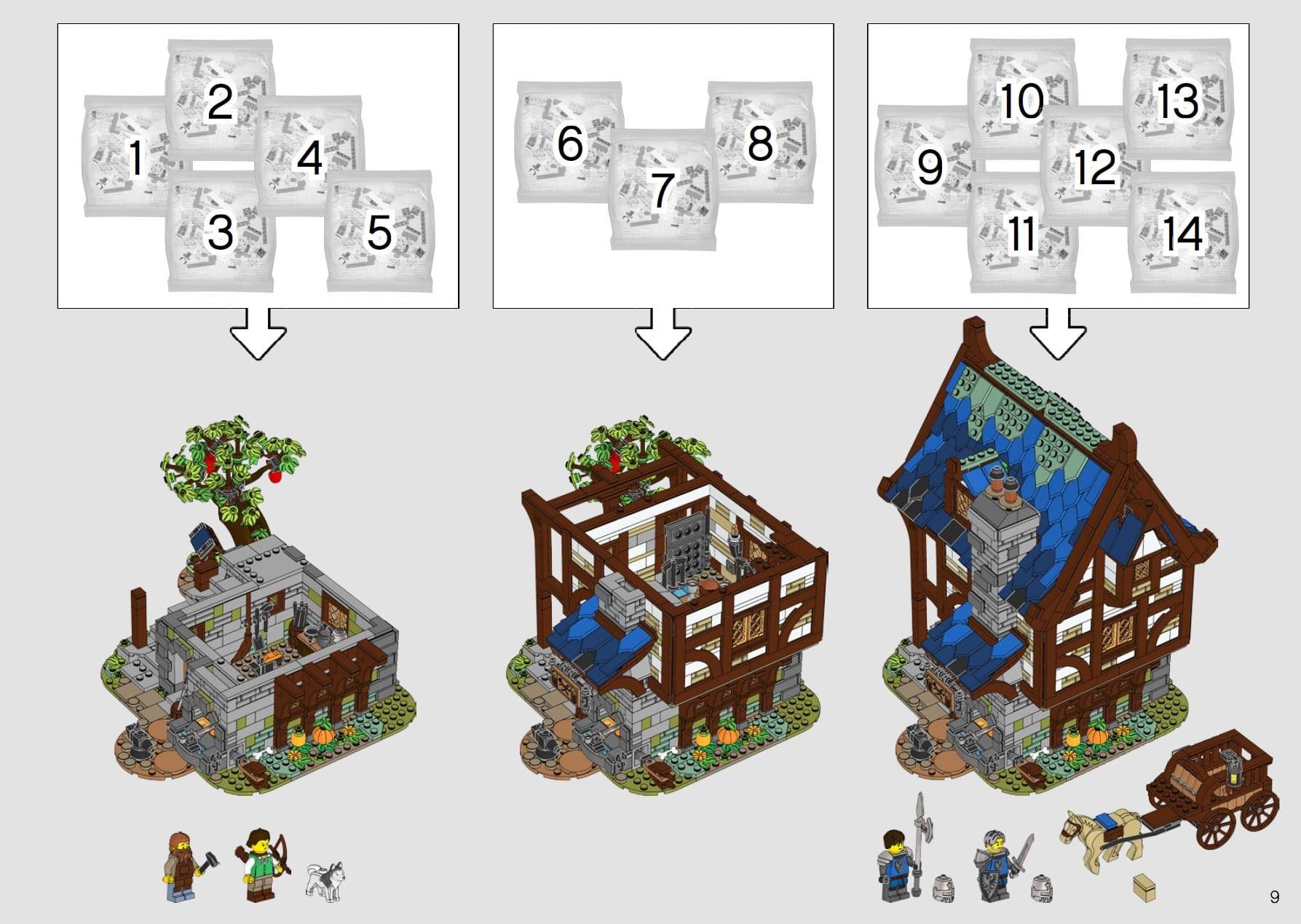 LEGO Ideas 21325 Mittelalterliche Schmiede Anleitung Stockwerke