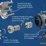 LEGO Ideas Aircraft Engine Workshop (12)
