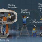 LEGO Ideas Aircraft Engine Workshop (5)