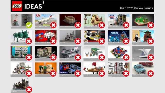 LEGO Ideas Results Titelbild