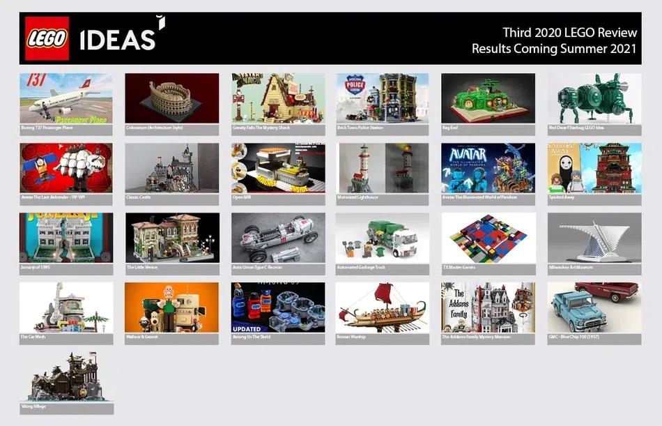 LEGO Ideas Review Phase 3 2020 Ankuendigung 02