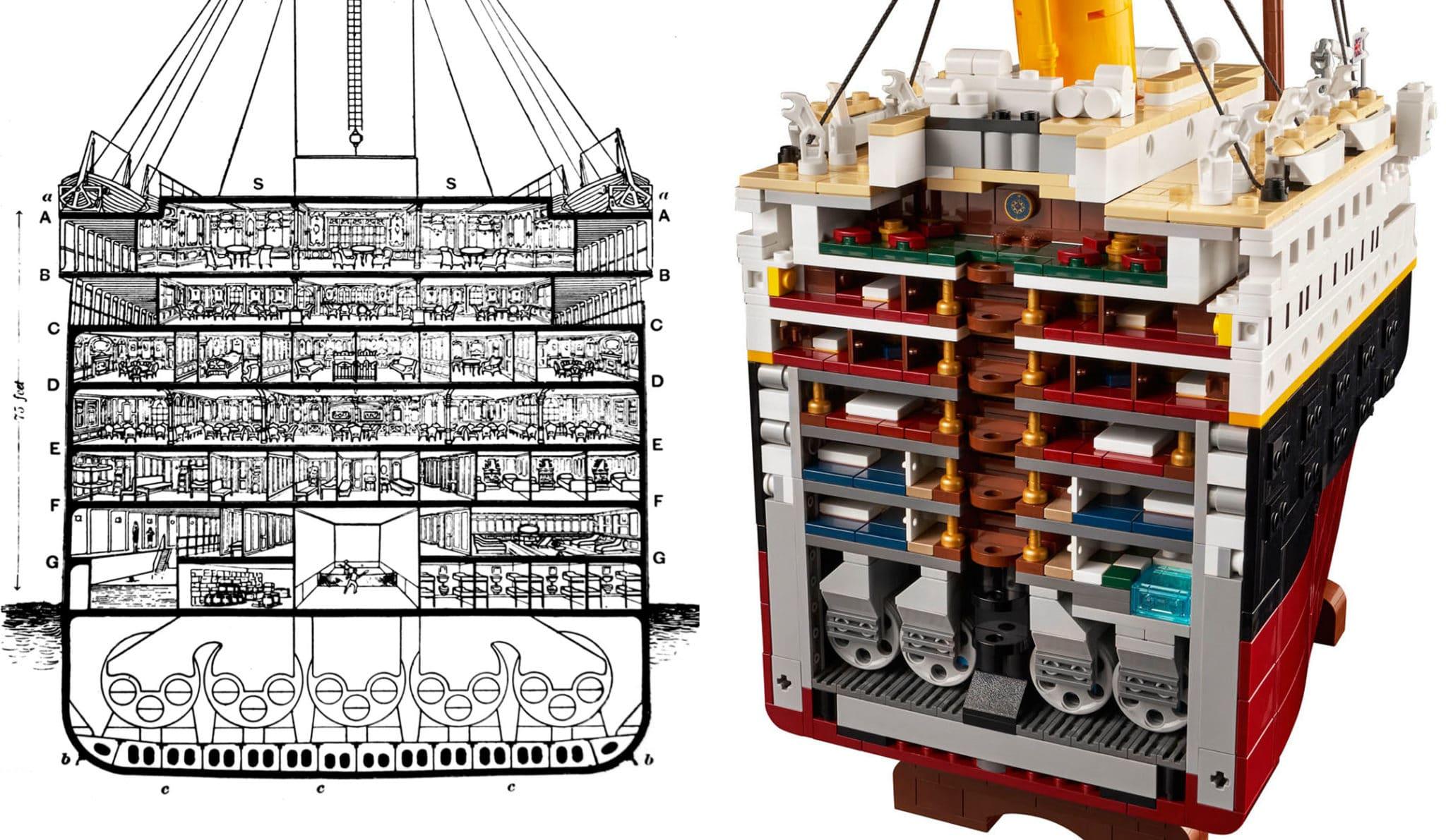 LEGO 10294 Titanic Vergleich Vorlage 2