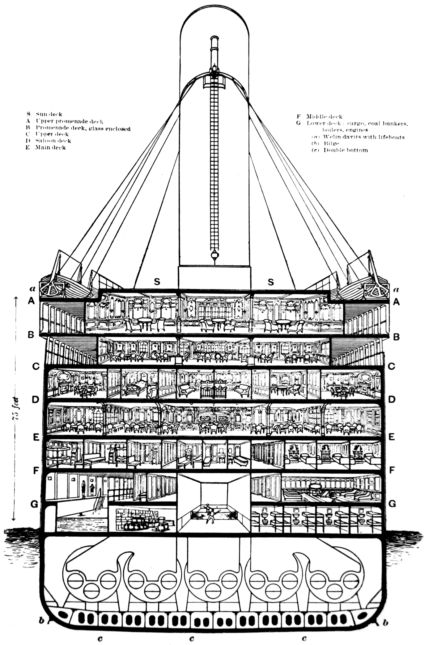 Titanic Querschnitt