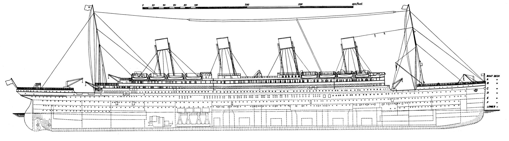 Titanic Seitenansicht